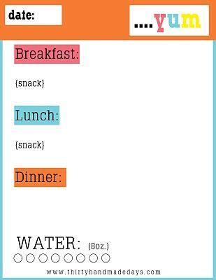 Teenage eating habits essay